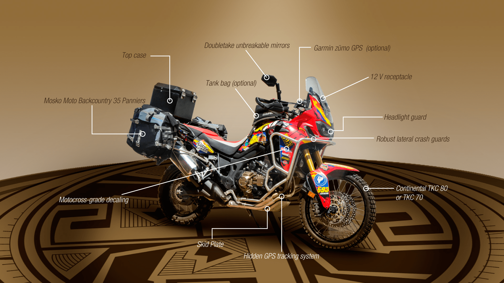 Motorcycle Rental - Honda Africa Twin with DCT in Quito, Ecuador, South America
