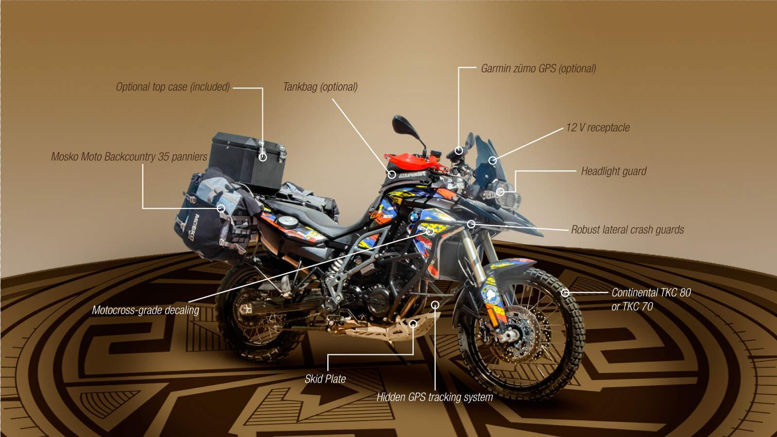 BMW F800GS by Ecuador Freedom Infographic