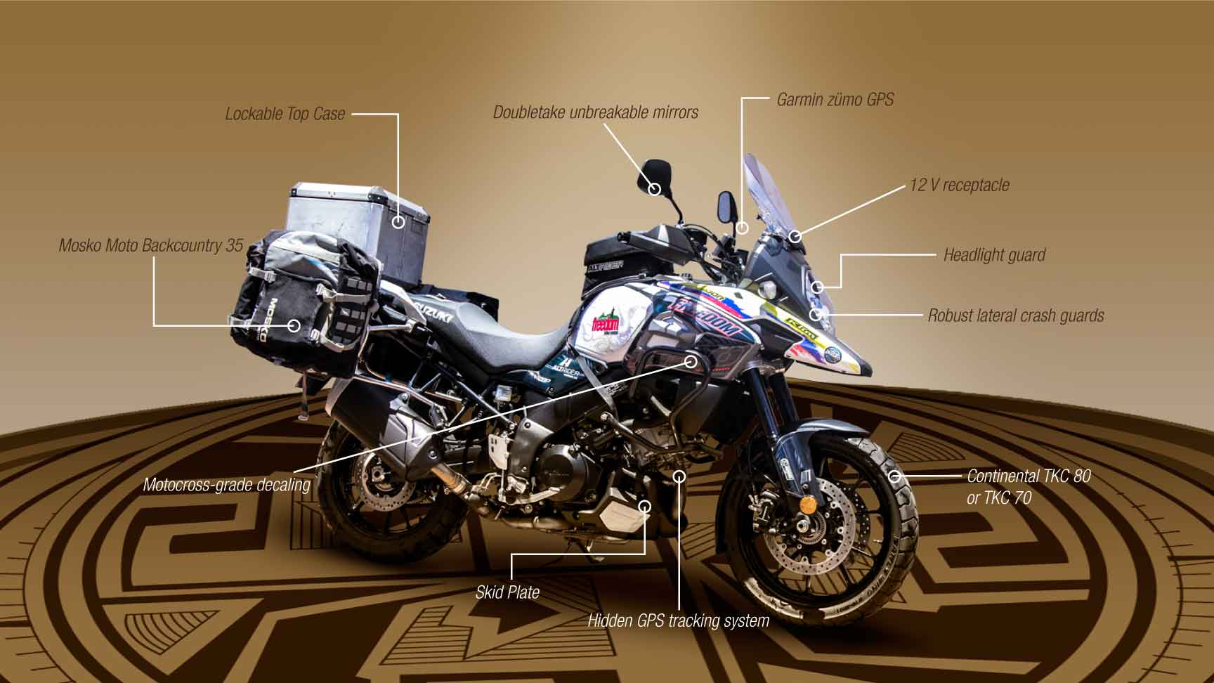 V-Strom 1000 from Ecuador Freedom