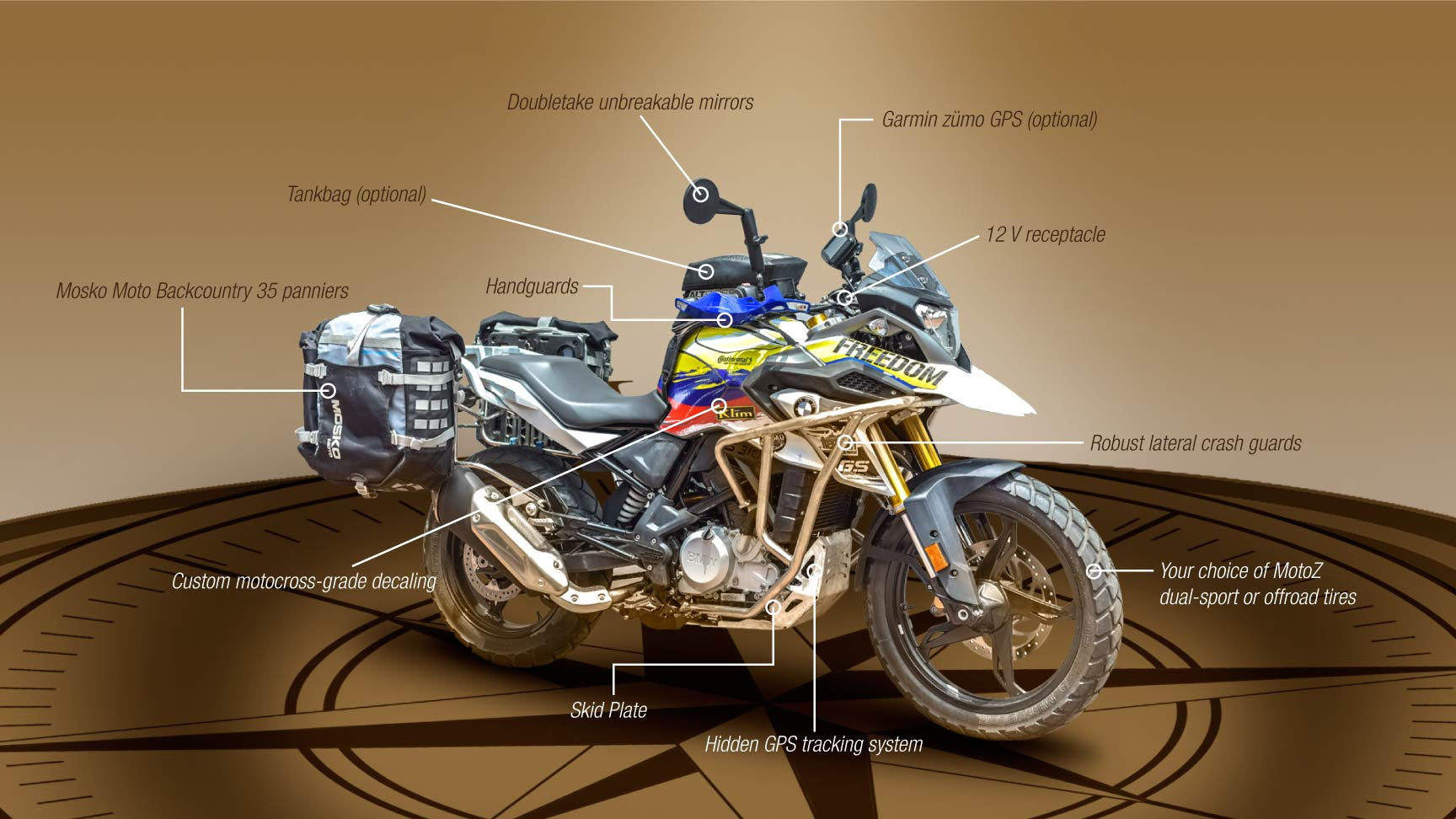 BMW G310GS infographic with accessories for rent