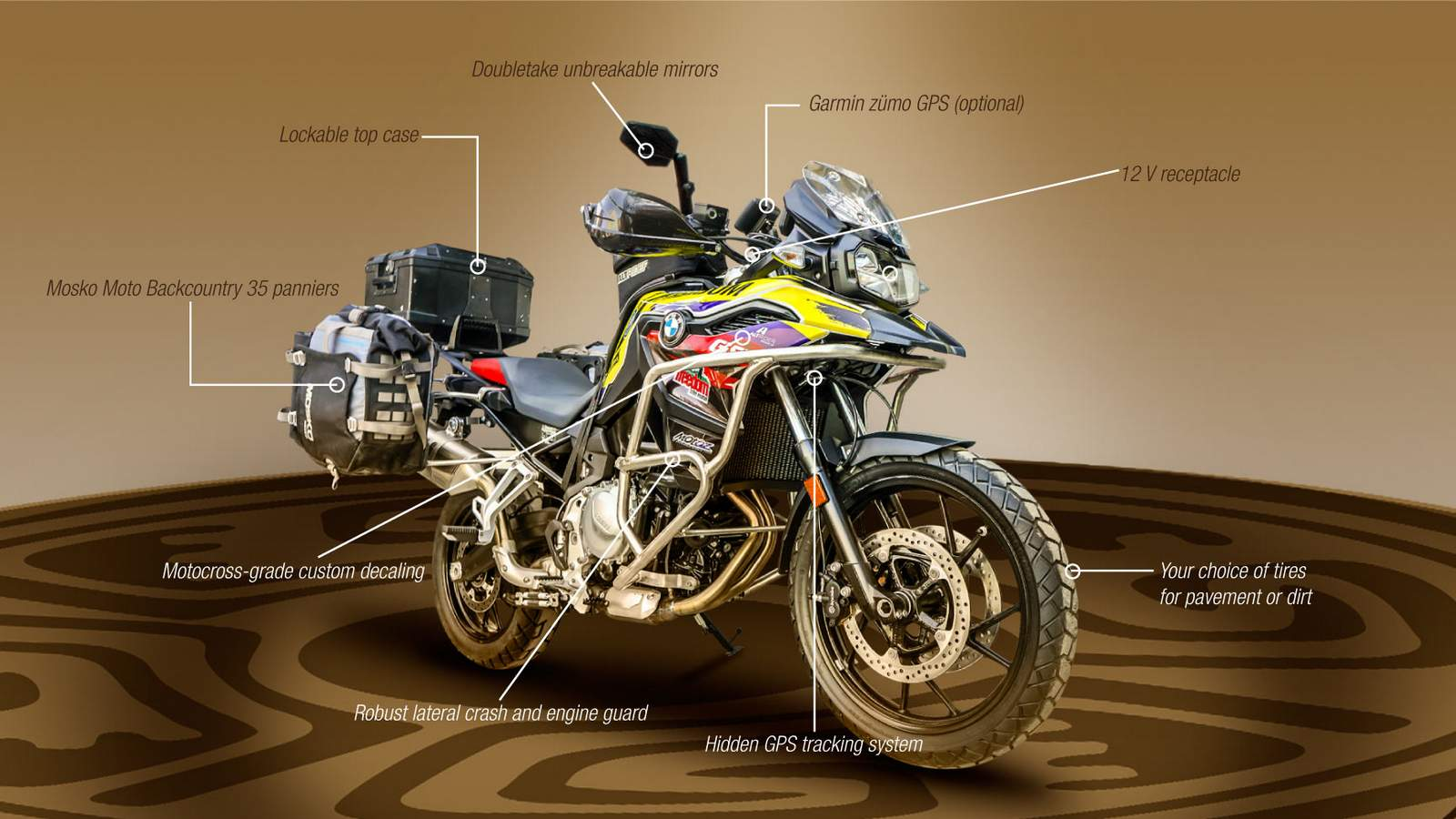 BMW F850GS by Ecuador Freedom Infographic